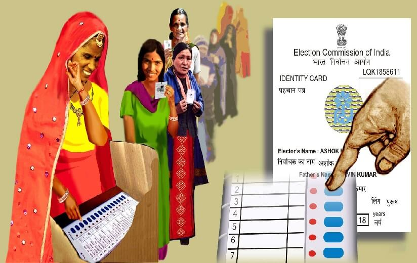 electoral system in india