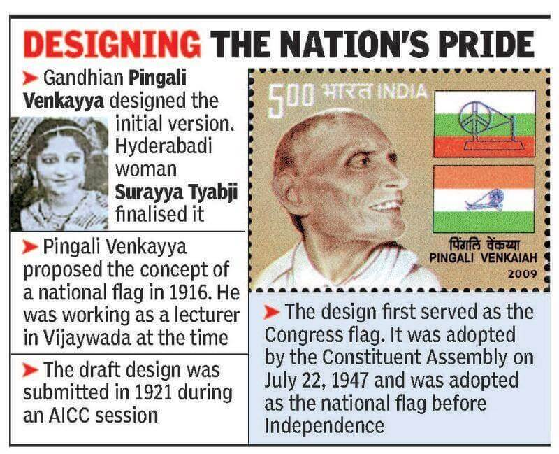 India National Symbols