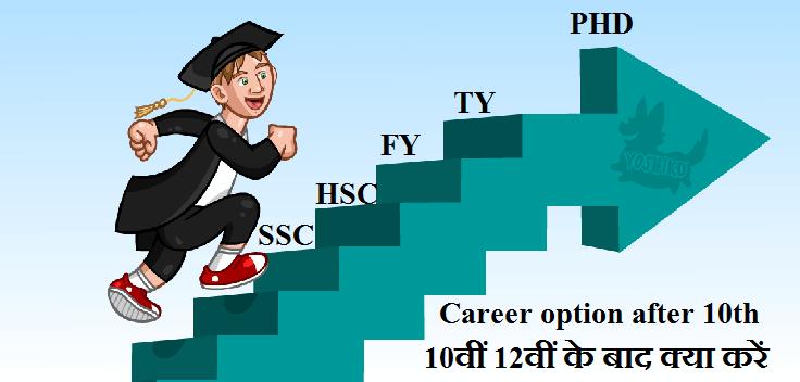 career option after 10th 10वीं 12वीं के बाद क्या करें