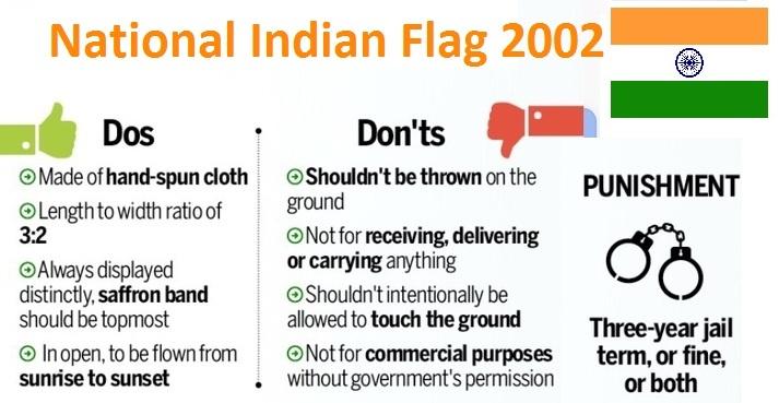 भारत की झंडा आचार संहिता 2002