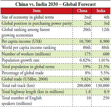 India China Hindi Chini Bye Bye boycott china